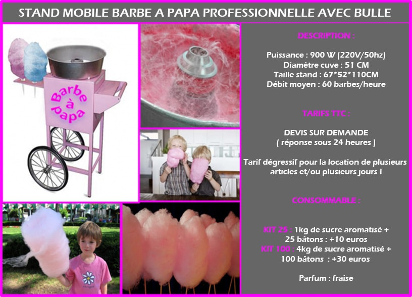 Machine a barbe a papa professionnelle - Machine a barbe a papa carrefour ...